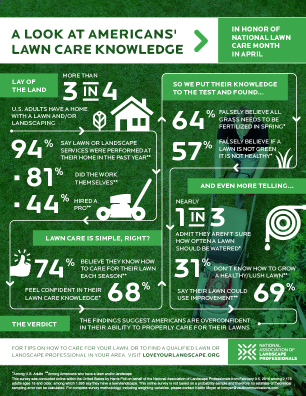 nlcm-infographic-final